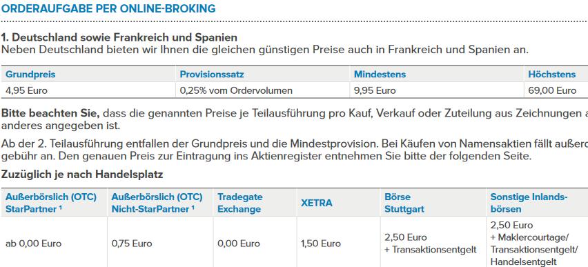 Beispiel für Orderkosten bei der Consorsbank