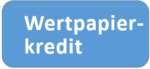 Wertpapierkredit -günstige Finanzierung für den Werpapierkauf, aber mit Risiko