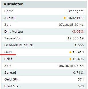 Geldkurs für das Wertpapier Yandex