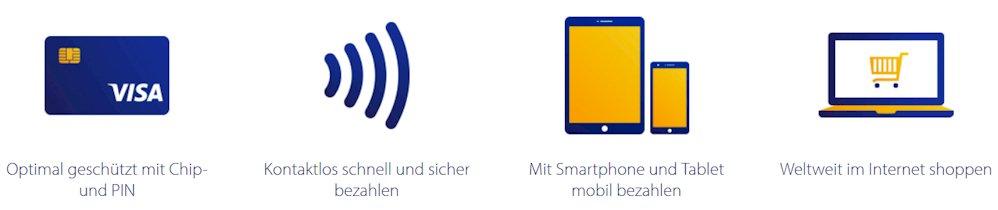 Die VISA Card ist die am häufigsten genutzte Kreditkarte in Deutschland