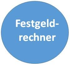 Festgeldrechner für Deutschland - beste Festgeldzinsen bis 2,5% oder 3% aktuell sichern
