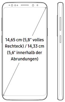 Handy Display - Bildschirmdiagonale in Zoll, Erklärung der Größen